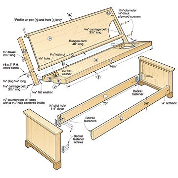 free futon woodworking plans