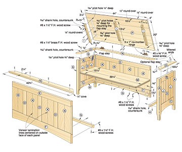 plans for building a hope chest