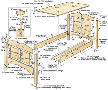 Free Wooden Toddler Bed Plans