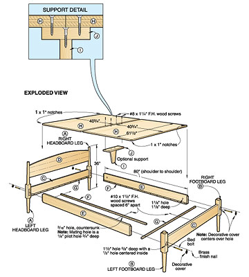 Free Woodworking Plans Bed