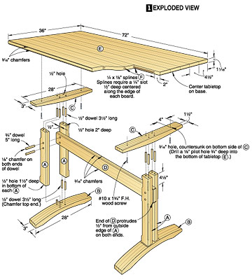 Wood Trestle Table Plans