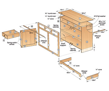 A step by step photographic woodworking guide page 28 Cabinets plans