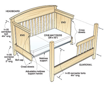 woodworking plans for baby crib