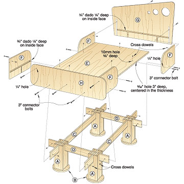 Twin bed woodworking plans using hand tools | Wood For Life