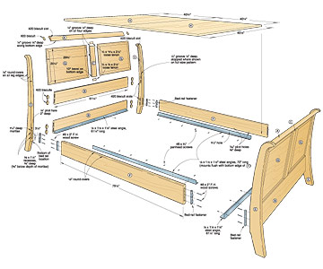 queen bed wood plans