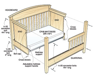 3-in-1 Bed for All Ages Woodworking Plan
