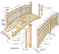 Arched Garden Footbridge Woodworking Plan