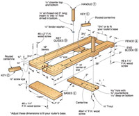 Right-On Dado Jig Woodworking Plan