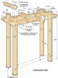 Arbor Woodworking Plan