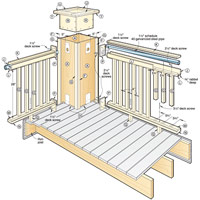 High-style Deck Railing Woodworking Plan