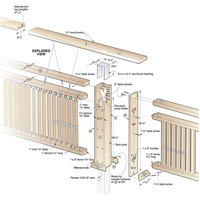 Deck Railing with Built-in Lighting Woodworking Plan