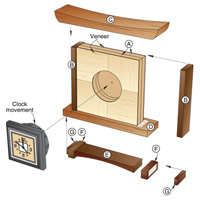 Fresh-Faced Desk Clock Woodworking Plan