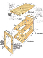 Labor-of-Love Workbench Woodworking Plan