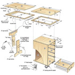 Shop Cart/Workbench Woodworking Plan