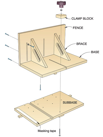 Band Saw Jig For Logs
