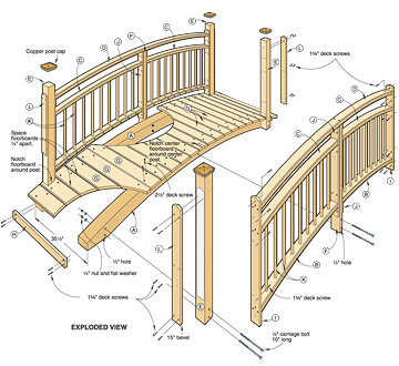 with the Free Footbridge Plans - Handcrafted Garden Bridges™ for