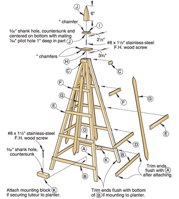 Pyramid Planter Plans http://www.woodmagazine.com/woodworking-plans/outdoor/furniture/flower-tuteur/