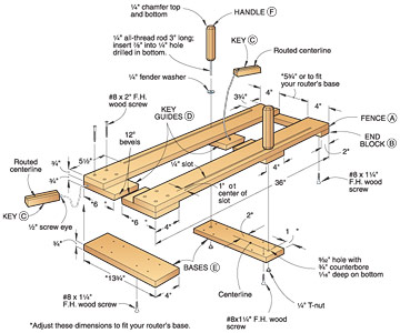 router jig plans