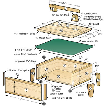 wooden keepsake box plans