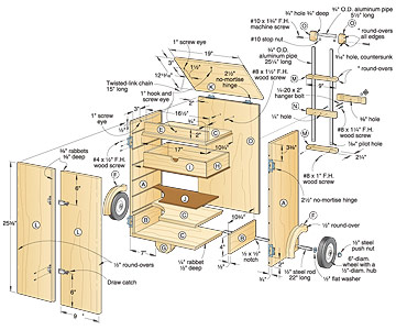Woodworking plans rolling tool cart woodplansfree for Easy entry cart plans