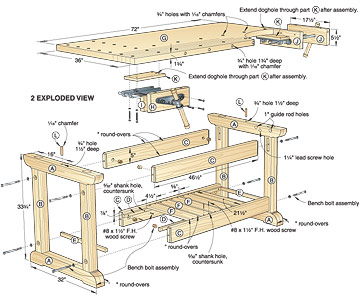 traditional workbench woodworking plan workbench vise vises is ...
