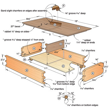 wooden box design plan