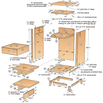 Plans for Building Kitchen Base Cabinet