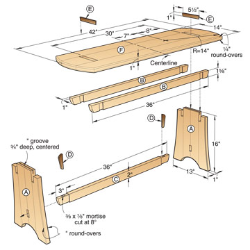 simple wooden park bench plans
