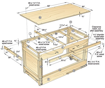 Table Saw Workbench Plans