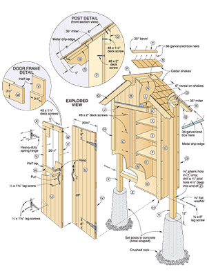 mini grassed area strew woodworking plan