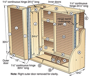 free woodworking plans tool cabinets | Online Woodworking Plans