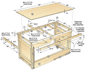workbench woodworking plan attention small shop and garage woodworkers