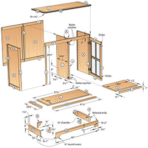 Wood Cabinet Door Joints