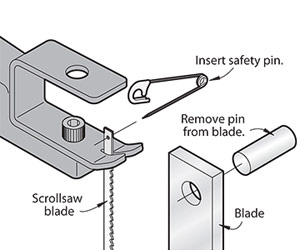 Pop-out pins end blade-change hassles