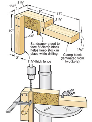 Bore vertical holes with scrapwood jig