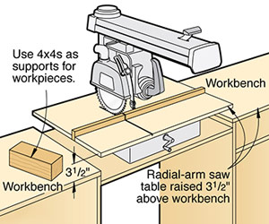 Radial Arm Saw Bench Plans http://www.woodmagazine.com/woodworking-tips/techniques/skills/sawing-tips/