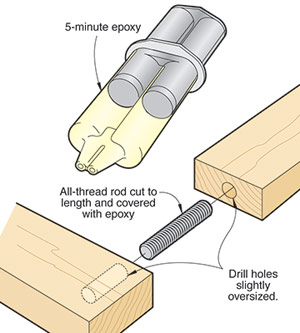 For stronger joints, dowel with all-thread rod and epoxy