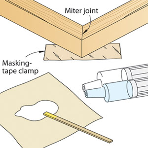Thread: Shop-proven Solutions for Gluing and clamping