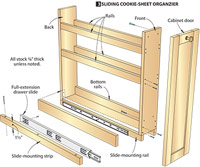 Exploded view of cookie sheet drawer