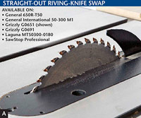 Quick change riving knife
