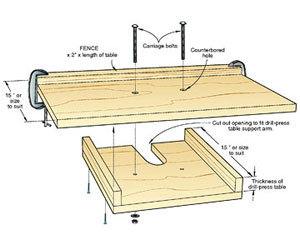 drill press table plans download