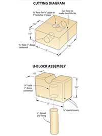 Cutting Diagram/U-Block Assembly