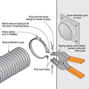 Hose with clamp on spring