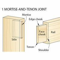 Close up of mortise and tenon