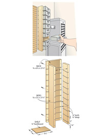 2 illustration of shelves