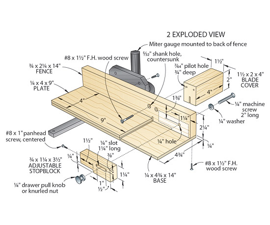 Thanks in part to an adjustable stopblock, this jig gives crisp 90º ...