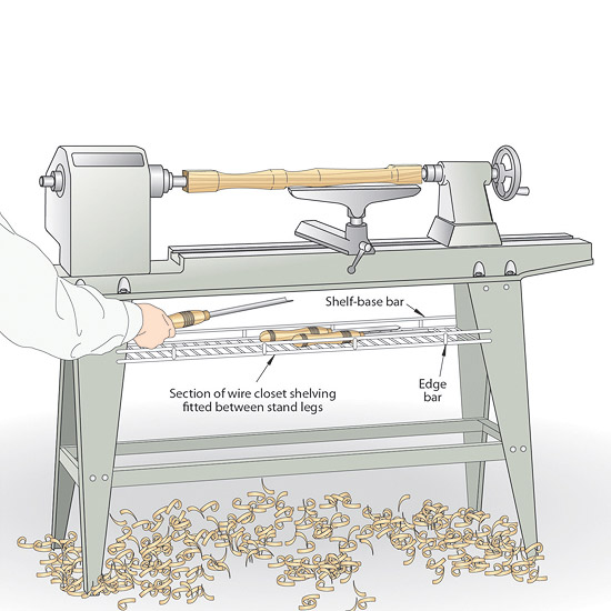 Self-cleaning lathe-tool storage