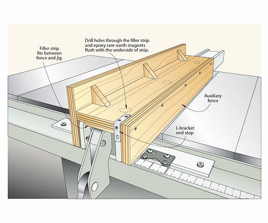 Warped Table Saw Fence Woodworking Talk Woodworkers Forum