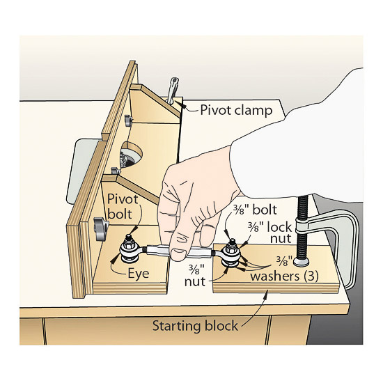 Fine Woodworking Trim Router Review | Search Results | DIY Woodworking ...