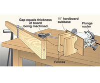Router with jig and board clamped to bench